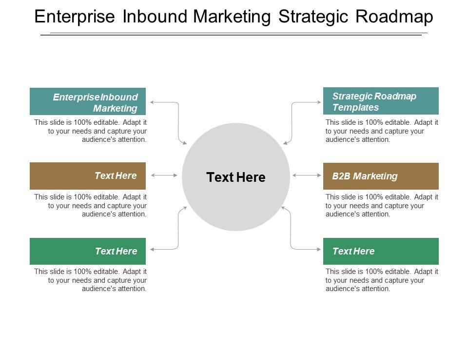 enterprise_inbound_marketing_strategic_roadmap_templates_b2b_marketing_cpb_Slide01