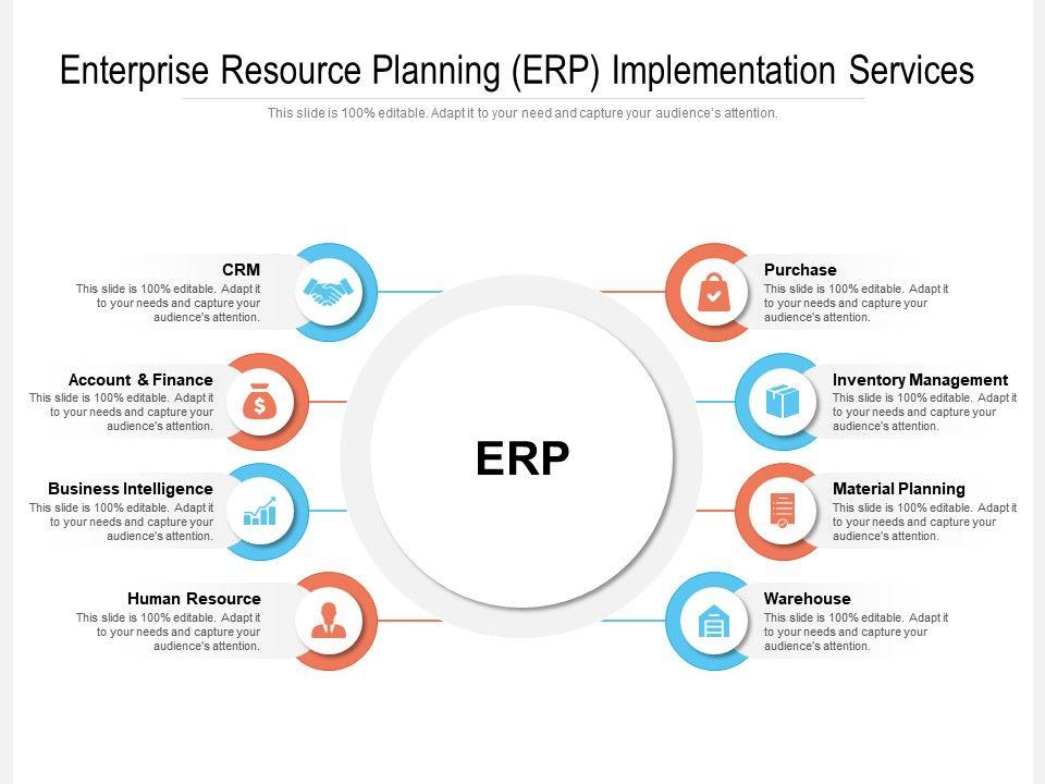 Enterprise Resource Planning ERP Implementation Services