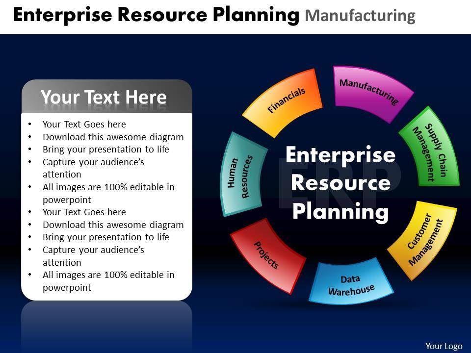 Enterprise resource planning best ppt.