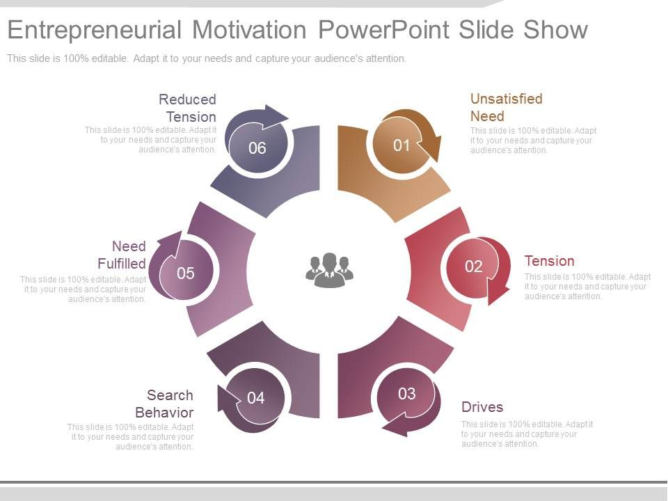Entrepreneurial motivation powerpoint slide show slide01