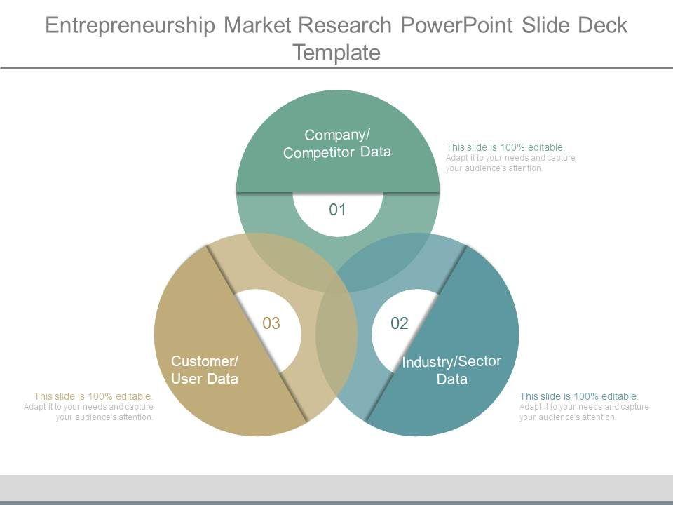 Entrepreneurship Market Research Powerpoint Slide Deck Template