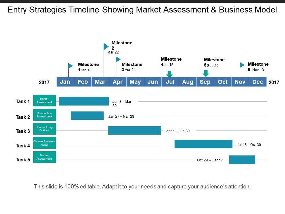 entry_strategies_timeline_showing_market_assessment_and_business_model_Slide01