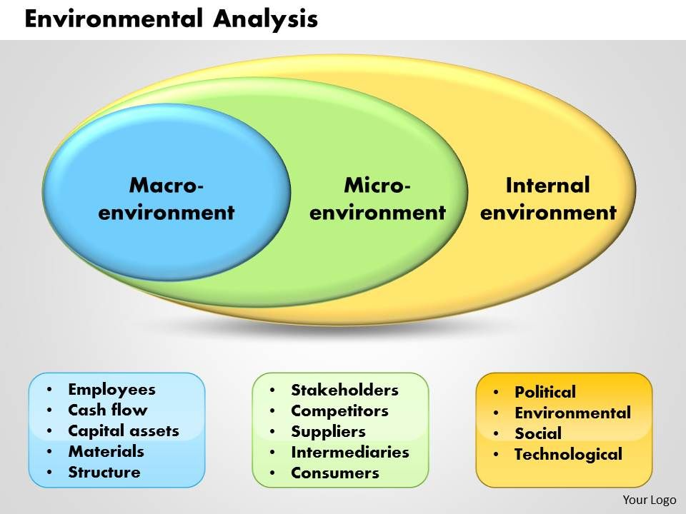 environmental analysis for firm internationalization In economics, internationalization is the process of increasing involvement of enterprises in international markets, although there is no agreed definition of internationalization there are several internationalization theories which try to explain why there are international activities.