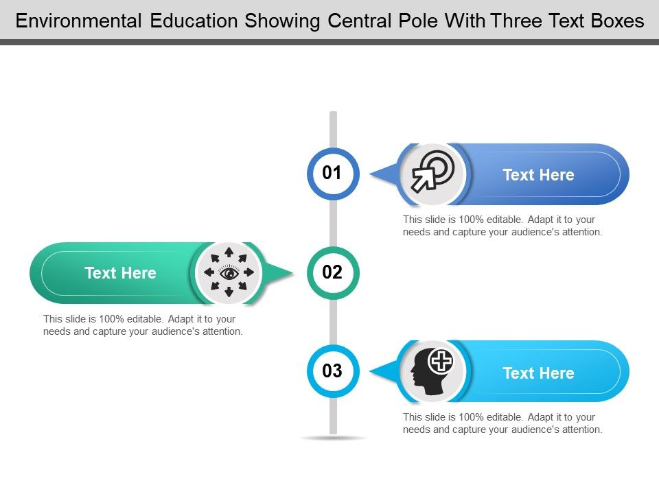 environmental_education_showing_central_pole_with_three_text_boxes_Slide01