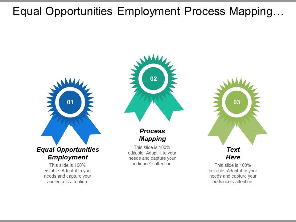 equal opportunities employment process mapping effective methods