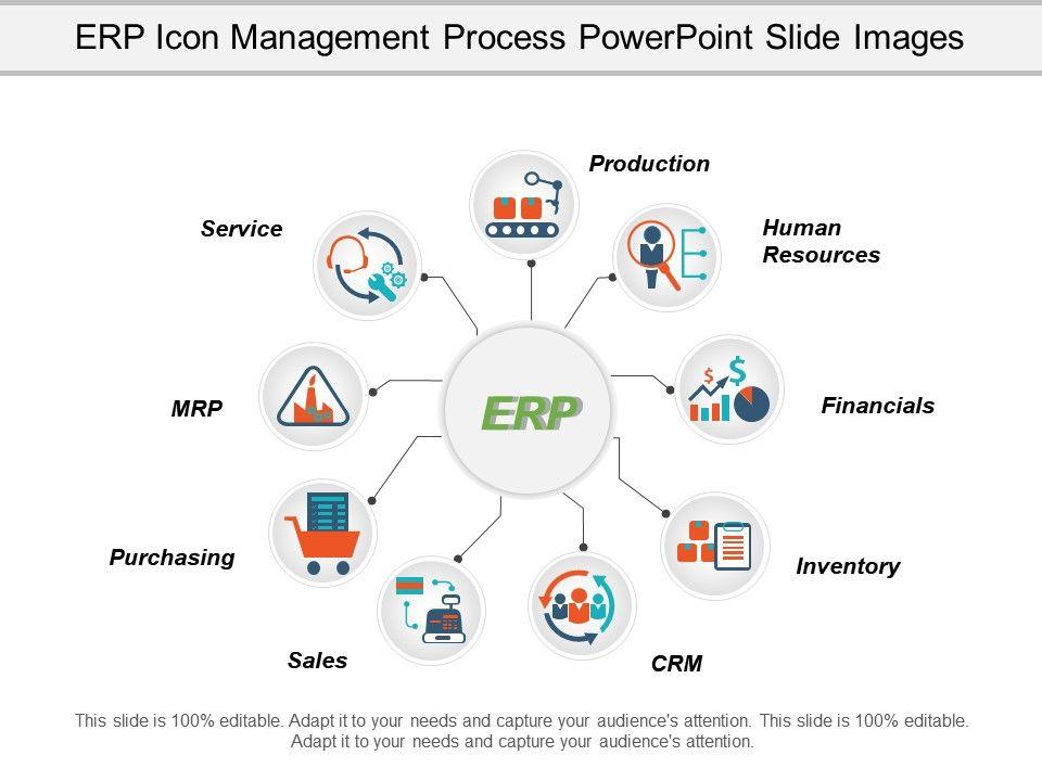 erp icon management process powerpoint slide images presentation