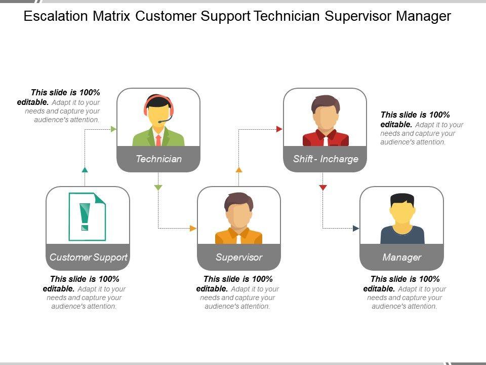 escalation matrix customer support technician supervisor