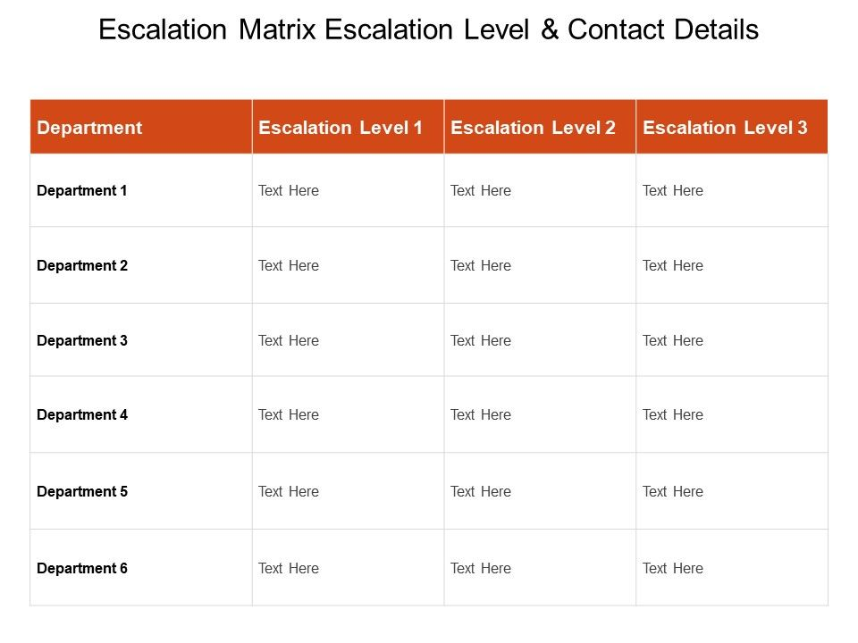 Escalation Matrix Level And Contact Details Good Ppt Example Slide01