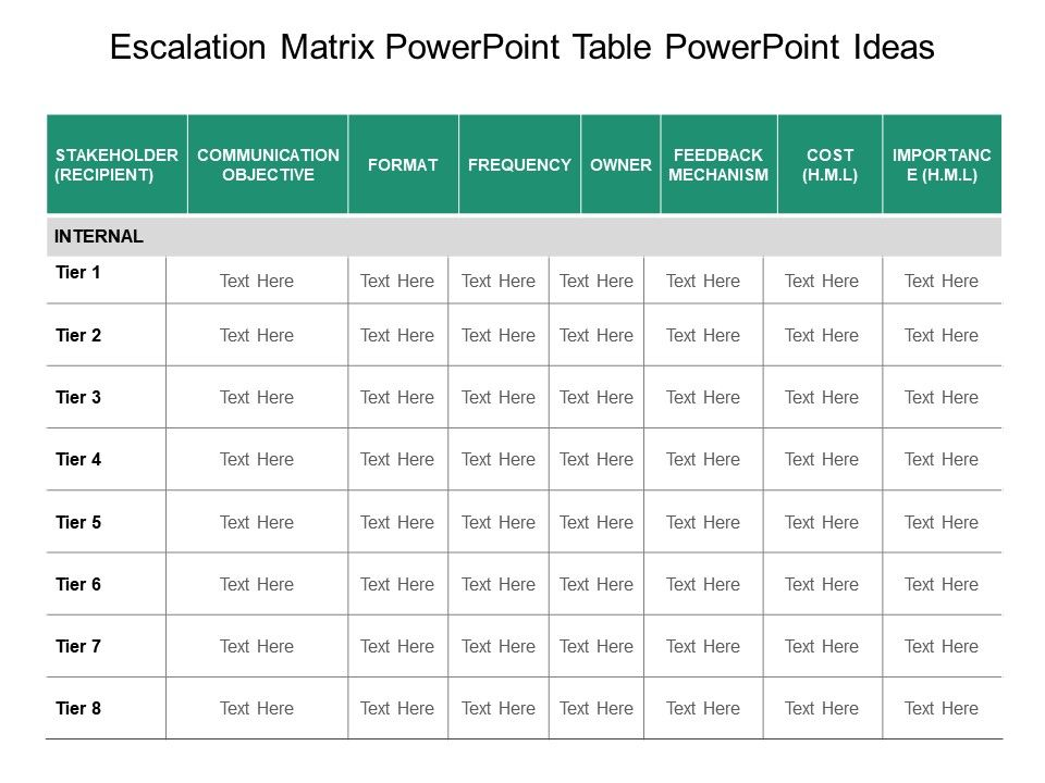 escalation_matrix_powerpoint_table_powerpoint_ideas_Slide01