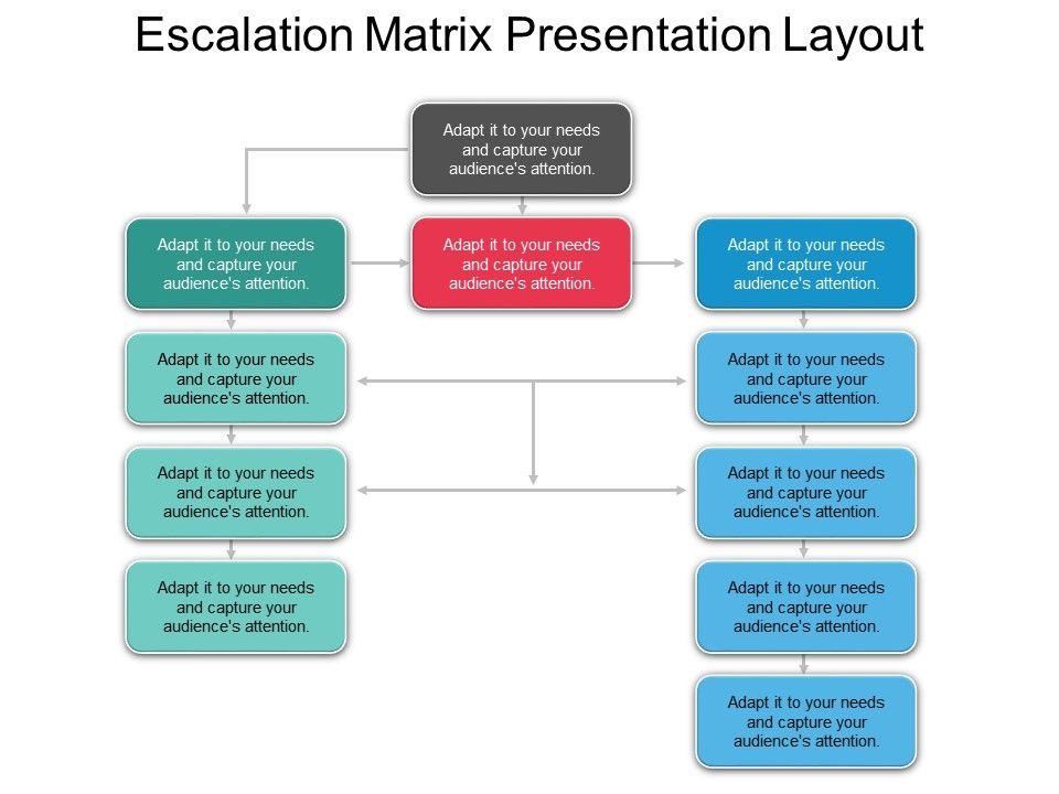 Escalation matrix presentation layout powerpoint templates escalationmatrixpresentationlayoutslide01 escalationmatrixpresentationlayoutslide02 escalationmatrixpresentationlayoutslide03 toneelgroepblik Choice Image