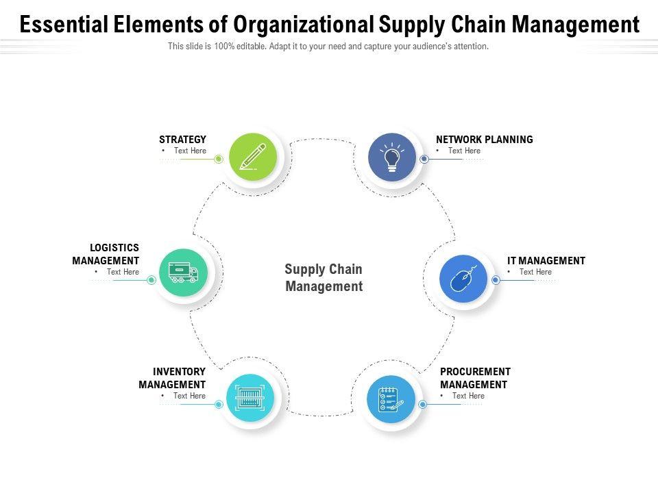 Essential Elements Of Organizational Supply Chain Management