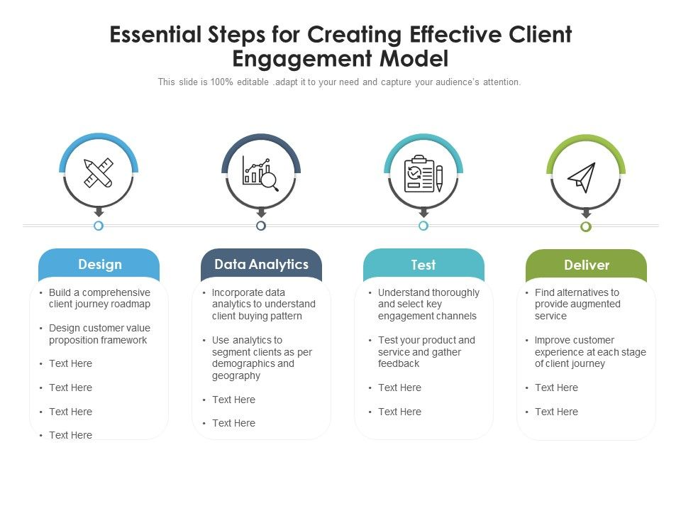 Essential Steps For Creating Effective Client Engagement Model