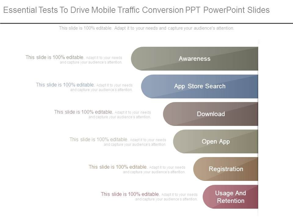 essential tests to drive mobile traffic conversion ppt powerpoint