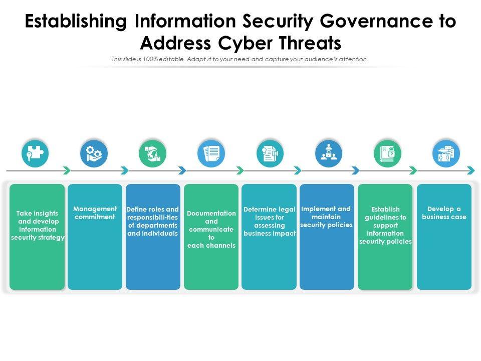 Establishing Information Security Governance To Address Cyber Threats