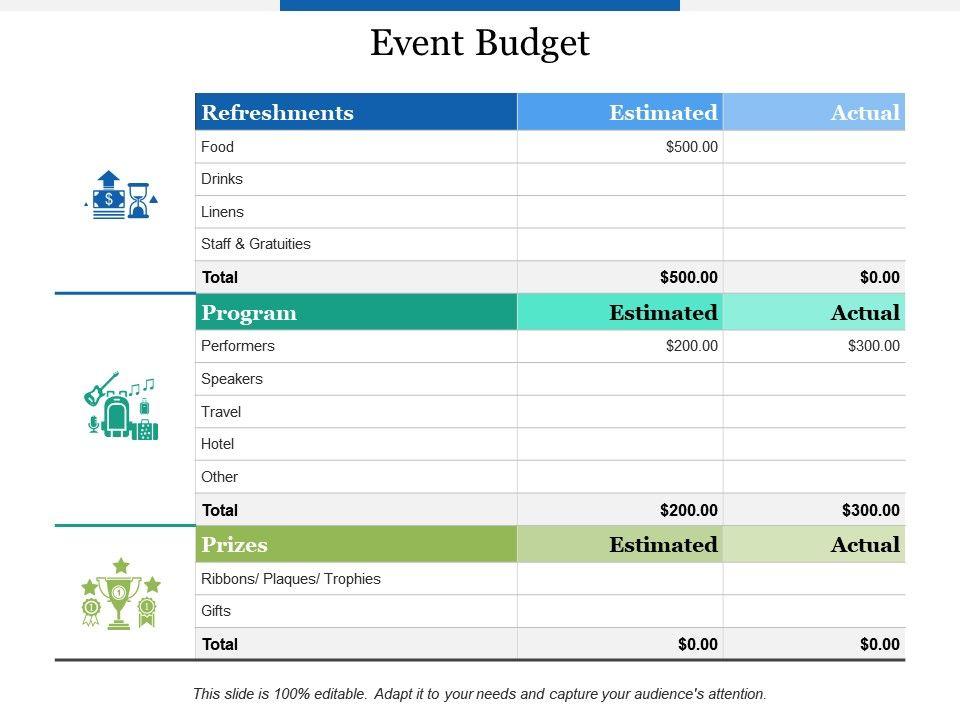 Event Budget Refreshments Program Ppt Powerpoint Presentation Outline Demonstration