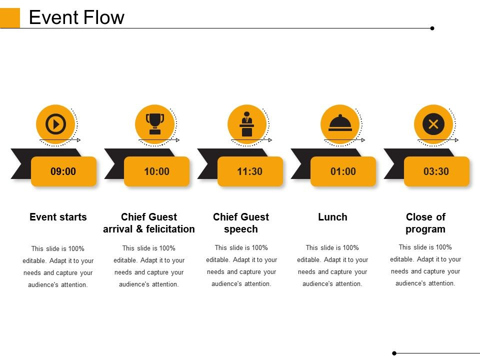 event flow template