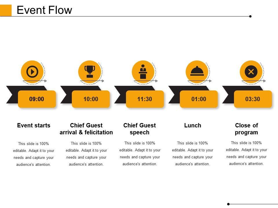 event flow powerpoint slide presentation guidelines. Black Bedroom Furniture Sets. Home Design Ideas