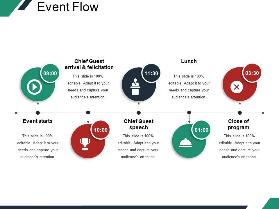 event flow ppt examples template 2 presentation. Black Bedroom Furniture Sets. Home Design Ideas