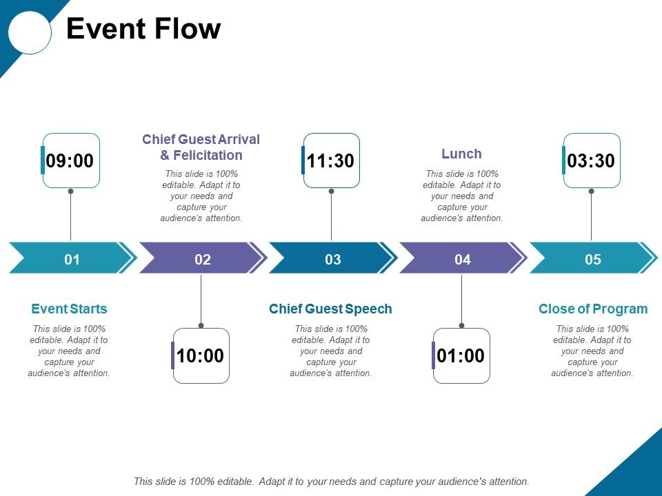 event flow with time management ppt show infographic. Black Bedroom Furniture Sets. Home Design Ideas