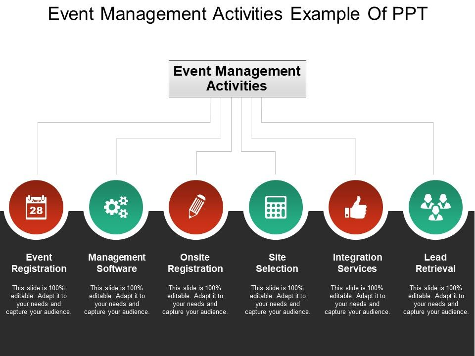 event management activities example of ppt powerpoint. Black Bedroom Furniture Sets. Home Design Ideas