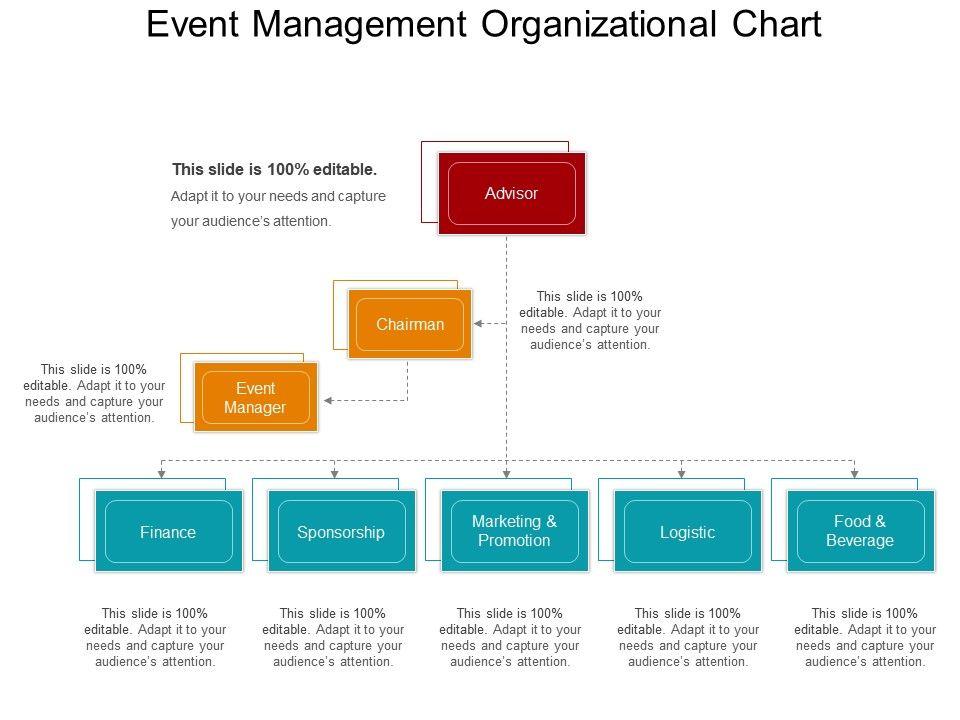 Event Management Organizational Chart Powerpoint Templates