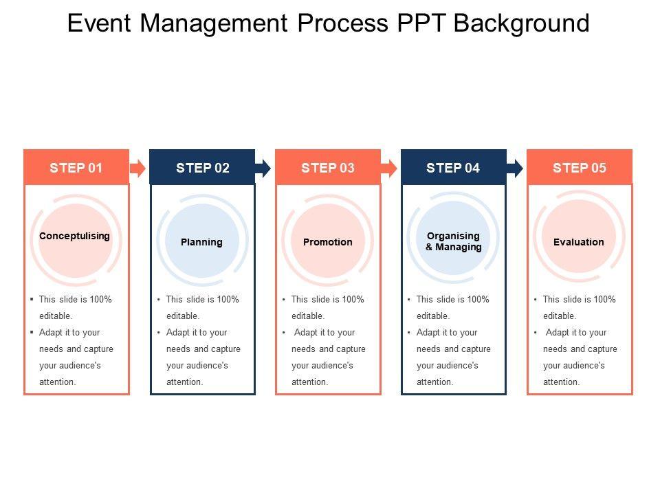 event management process ppt background | powerpoint slide, Presentation templates