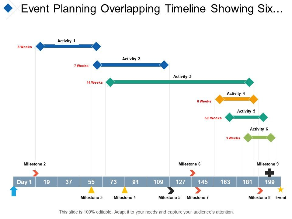 event_planning_overlapping_timeline_showing_six_activity_Slide01