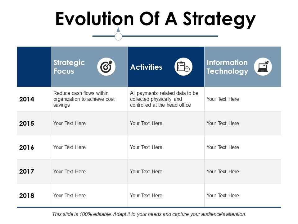 Evolution Of A Strategy Ppt Infographic Template Example File Powerpoint Slide Template Presentation Templates Ppt Layout Presentation Deck