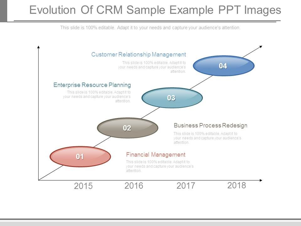 Evolution of crm sample example ppt images powerpoint templates evolutionofcrmsampleexamplepptimagesslide01 evolutionofcrmsampleexamplepptimagesslide02 evolutionofcrmsampleexamplepptimagesslide03 toneelgroepblik Gallery