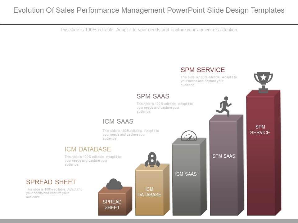evolution of sales performance management powerpoint slide design, Presentation templates