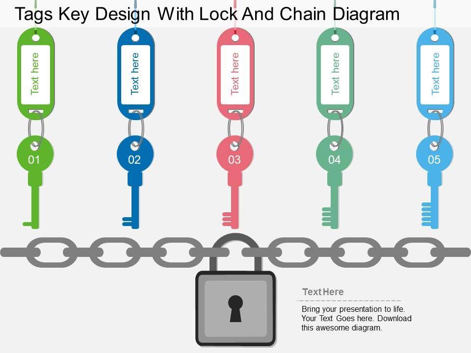 Wiring Diagram Key from www.slideteam.net