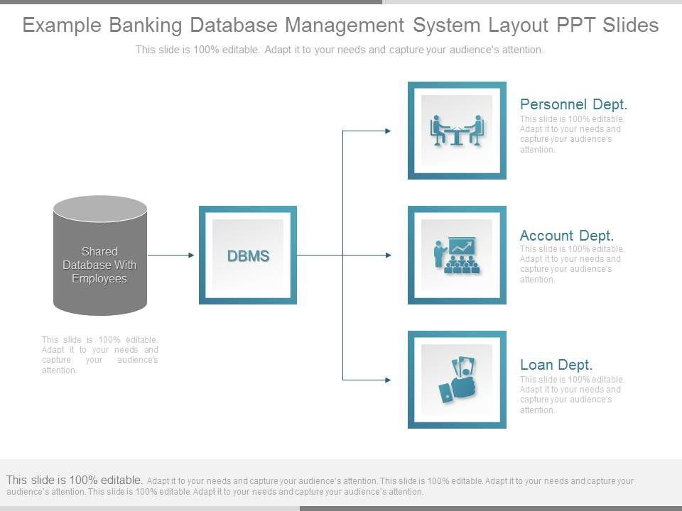 Example Banking Database Management System Layout Ppt Slides