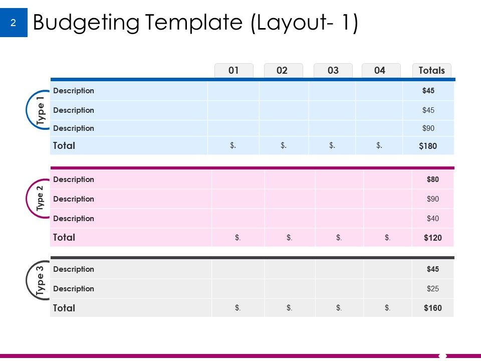 Example Budget Presentation Point Slides Slide02 Slide03