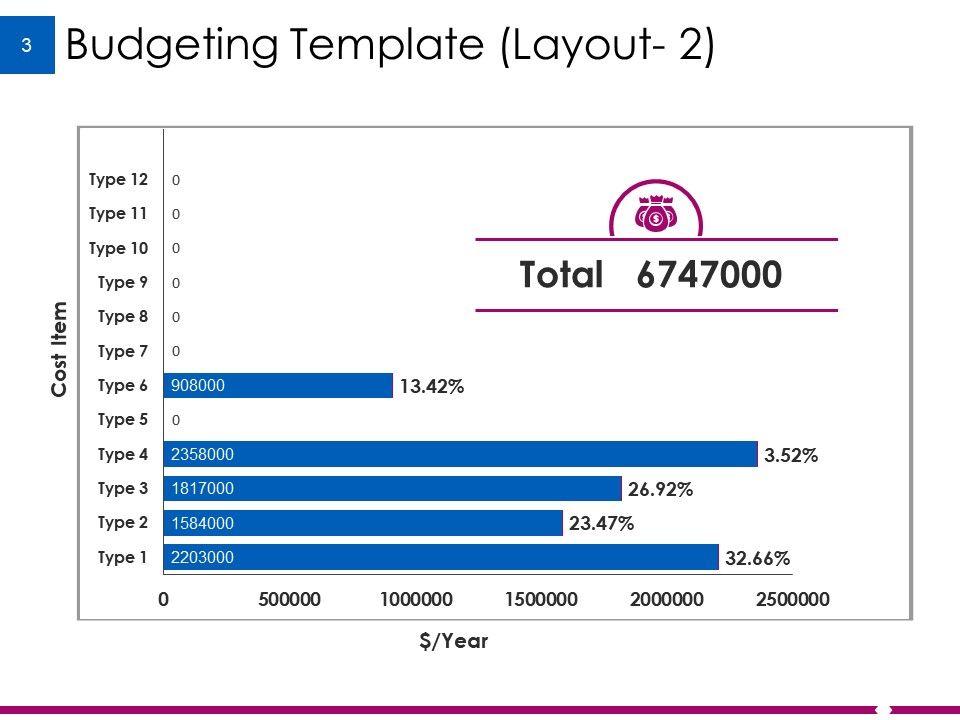 Example Budget Presentation Point Slides Slide03 Slide04