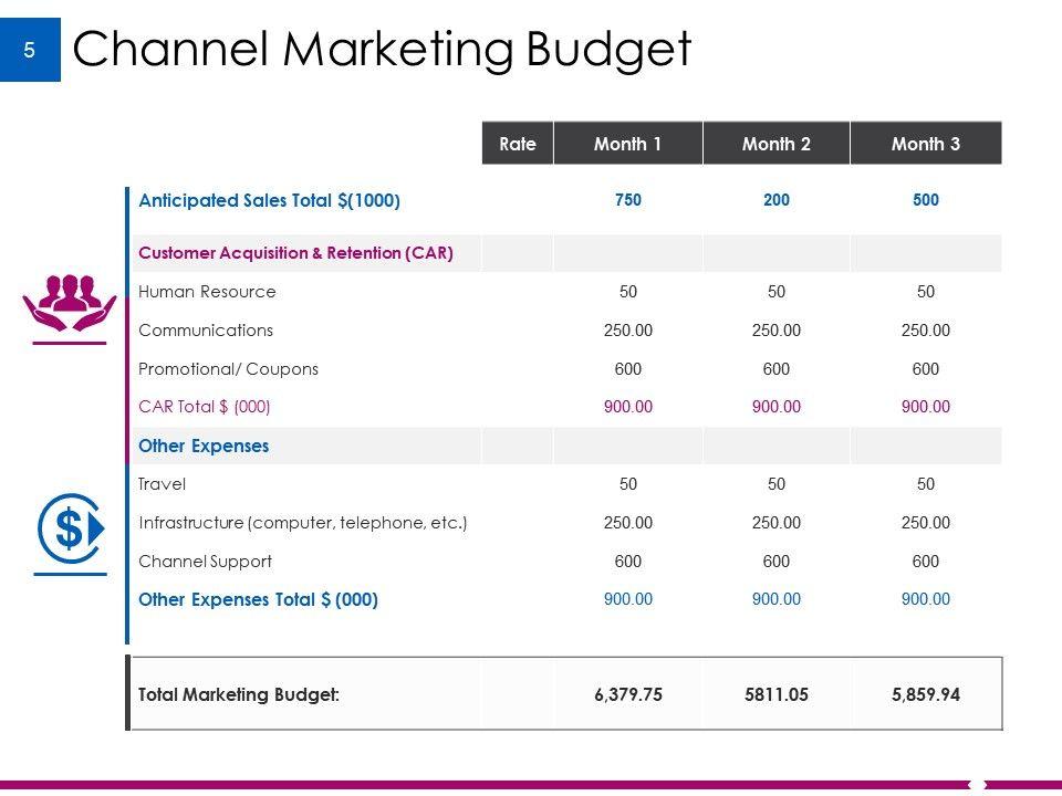 Powerpoint templates for marketing presentation mesi. Rsd7. Org.