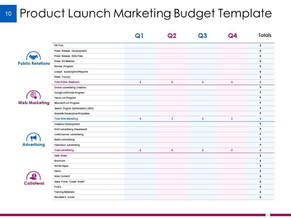 Example Budget Presentation Point Slides Slide10 Slide11