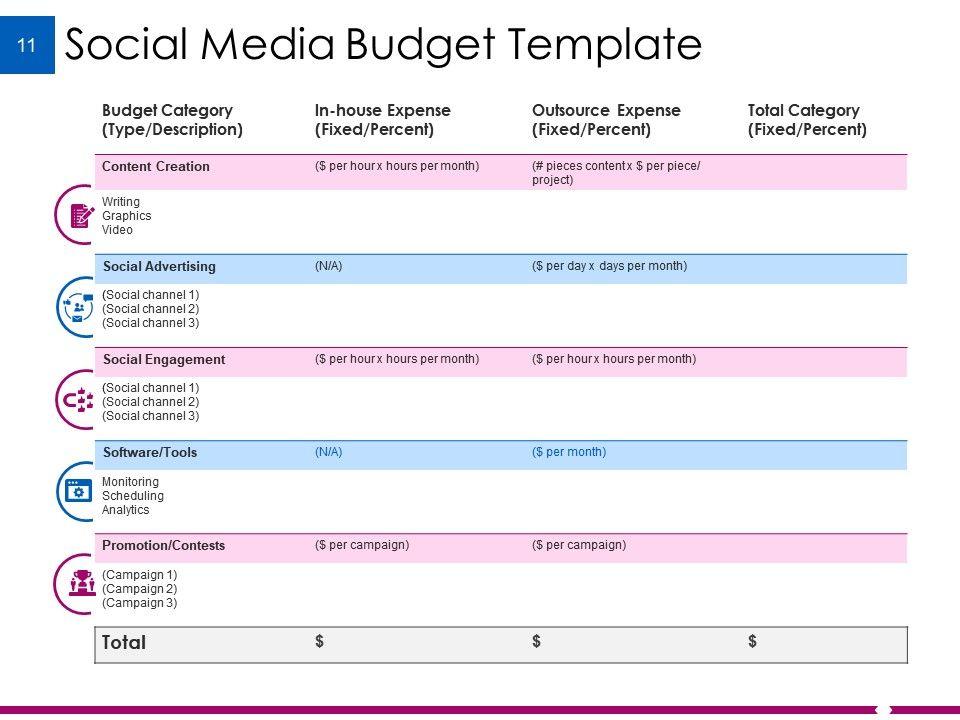Example Budget Presentation Point Slides Slide11 Slide12