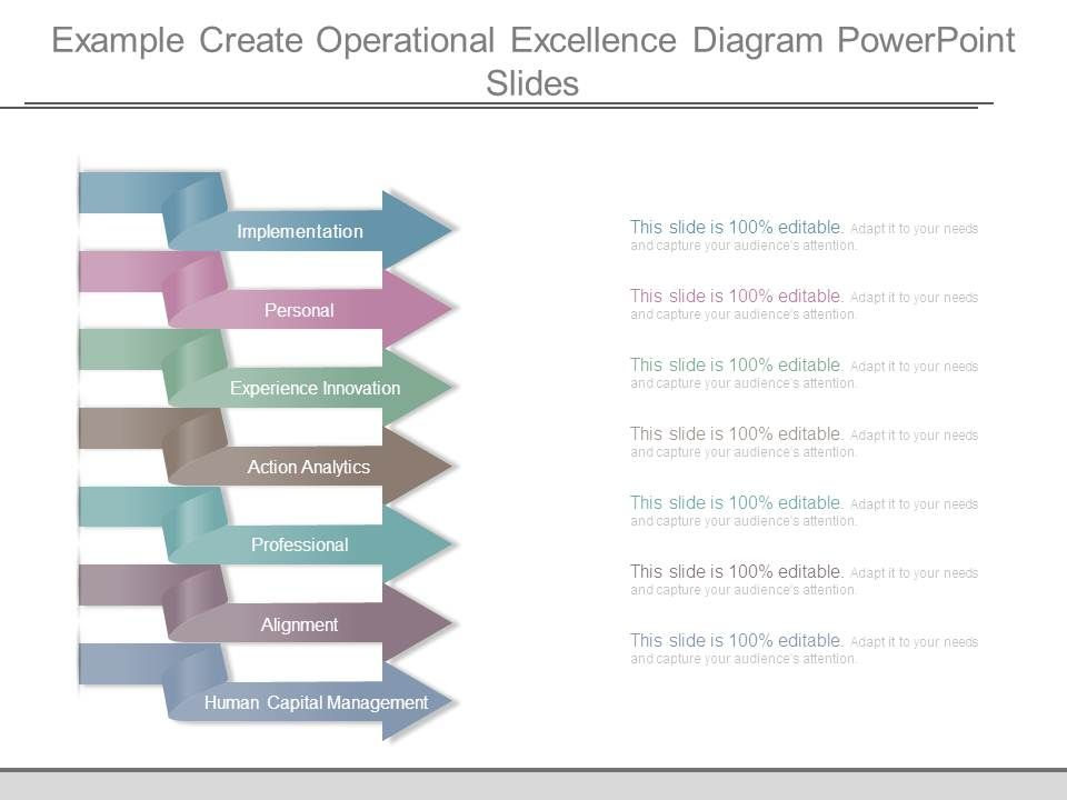 example create operational excellence diagram powerpoint slides