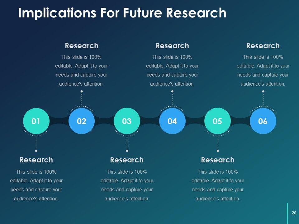 Phd thesis proposal presentation ppt