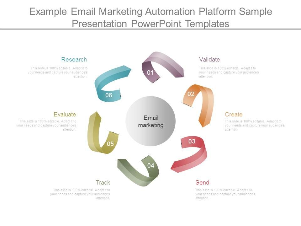 Example Email Marketing Automation Platform Sample Presentation