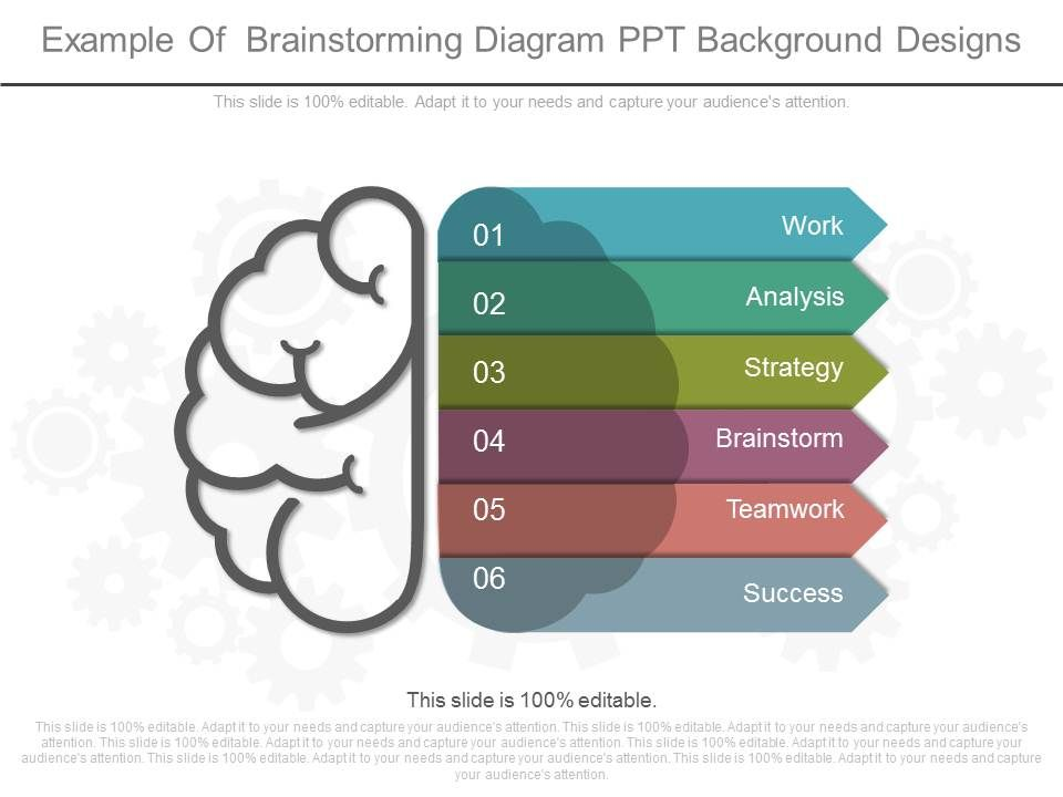 Example of brainstorming diagram ppt background designs ppt images exampleofbrainstormingdiagrampptbackgrounddesignsslide01 exampleofbrainstormingdiagrampptbackgrounddesignsslide02 ccuart Choice Image