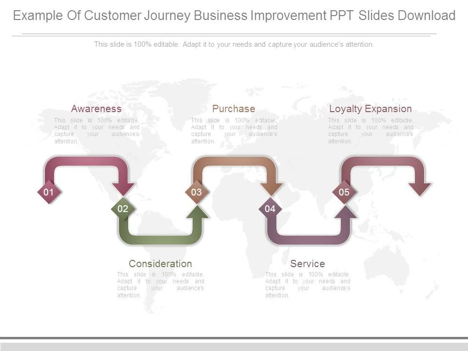 example of customer journey business improvement ppt slides download templates powerpoint. Black Bedroom Furniture Sets. Home Design Ideas