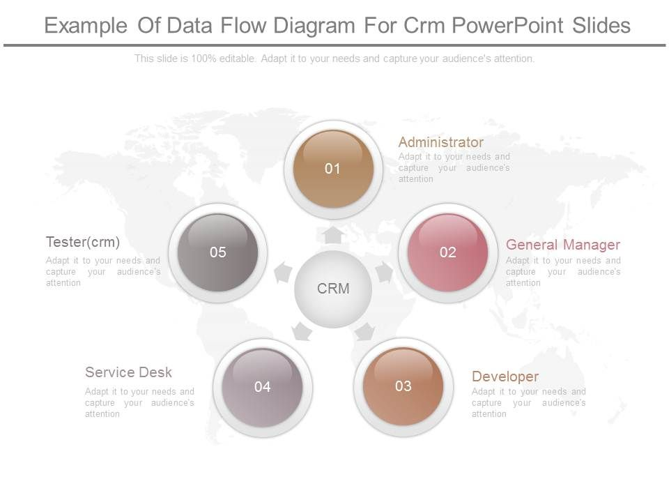 Example of data flow diagram for crm powerpoint slides powerpoint exampleofdataflowdiagramforcrmpowerpointslidesslide01 exampleofdataflowdiagramforcrmpowerpointslidesslide02 ccuart Images