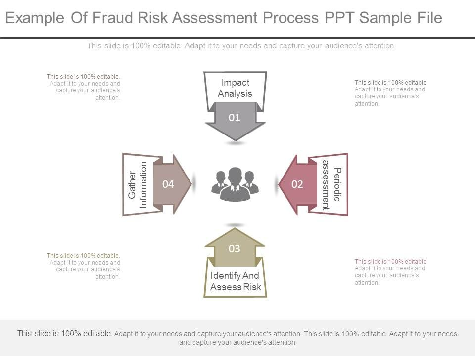 Example Of Fraud Risk Assessment Process Ppt Sample File