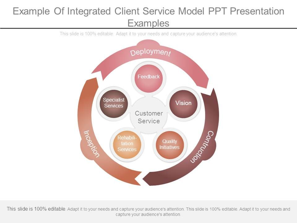 example of integrated client service model ppt presentation, Modern powerpoint
