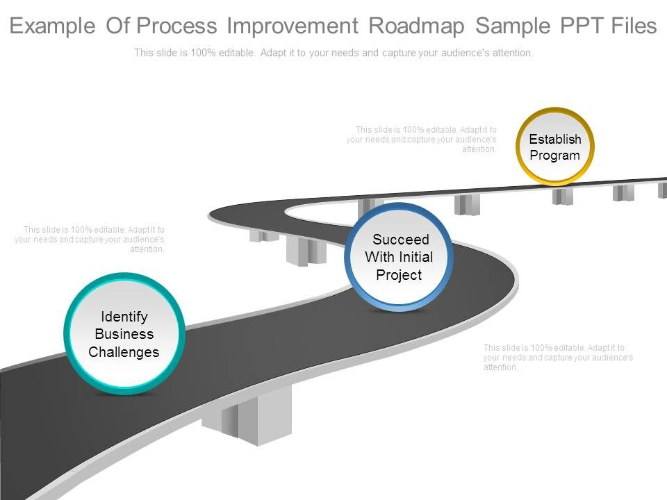 example_of_process_improvement_roadmap_sample_ppt_files_slide01 example_of_process_improvement_roadmap_sample_ppt_files_slide02