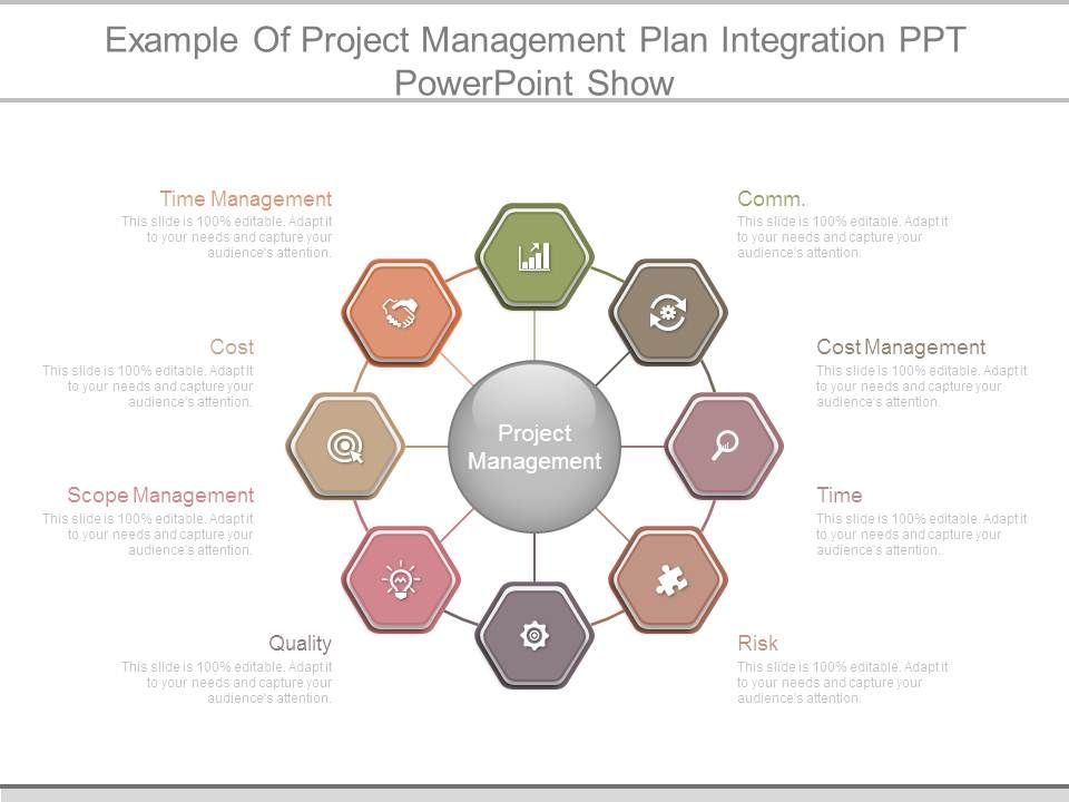 Example of project management plan integration ppt for Project integration management plan template