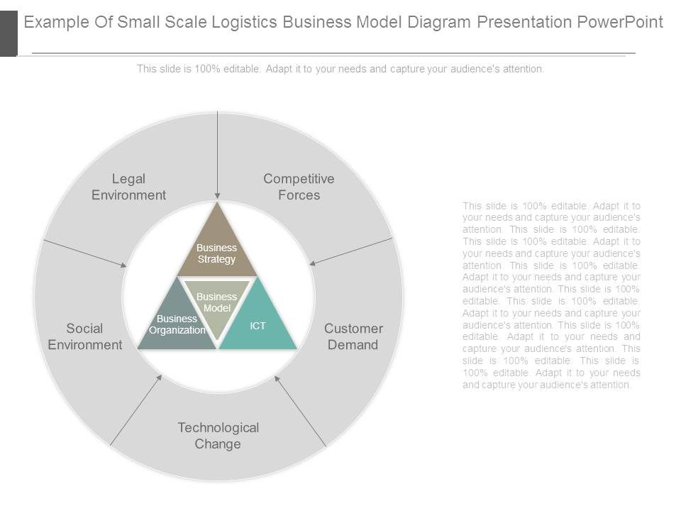 Example Of Small Scale Logistics Business Model Diagram Presentation