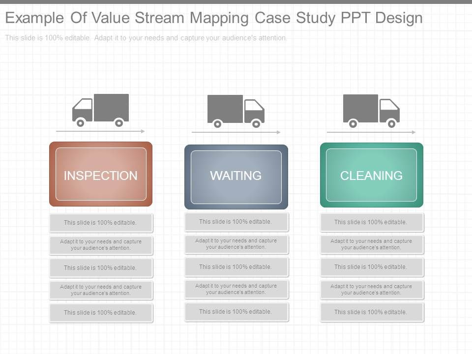 Example Of Value Stream Mapping Case Study Ppt Design Powerpoint