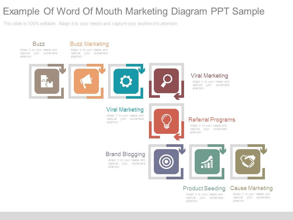 example_of_word_of_mouth_marketing_diagram_ppt_sample_slide01 example_of_word_of_mouth_marketing_diagram_ppt_sample_slide02